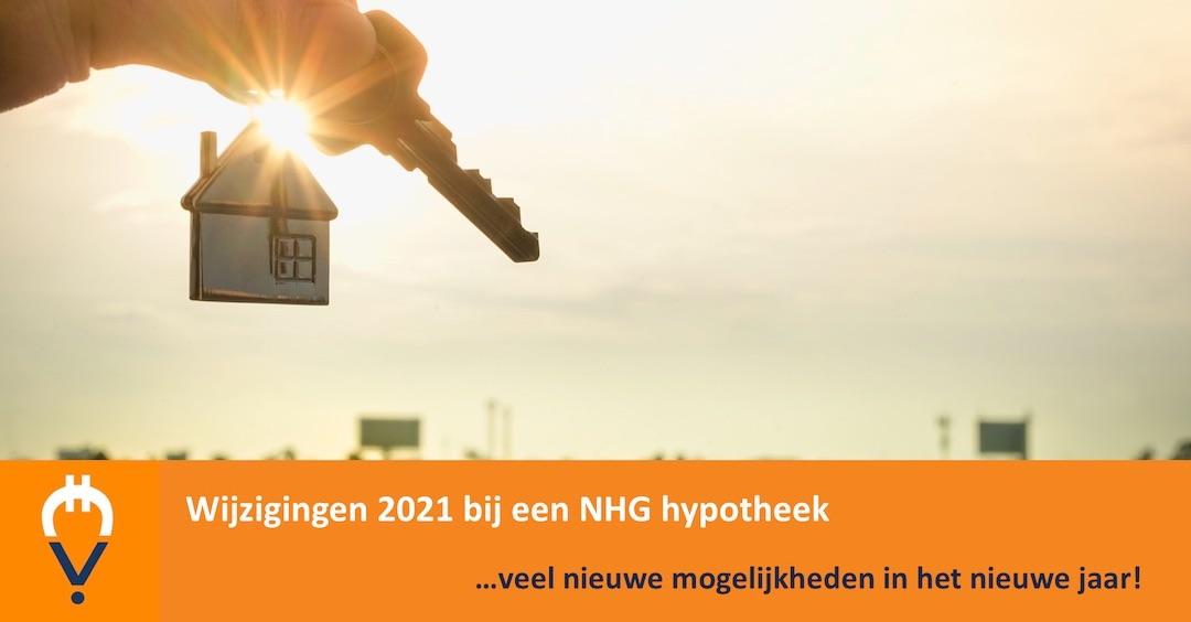 Wijzigingen 2021 Nationale Hypotheek Garantie